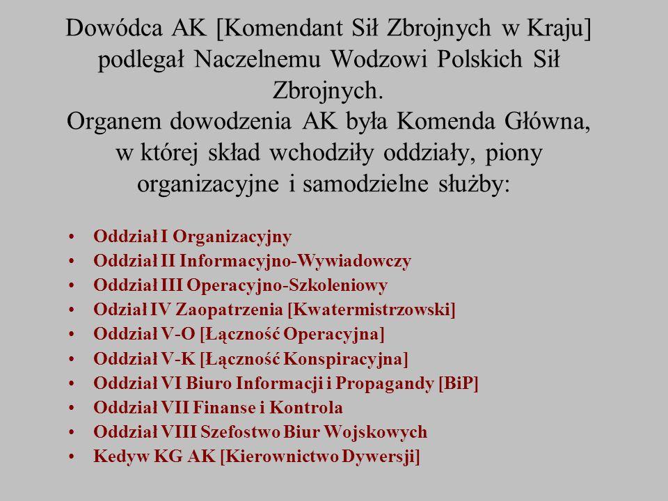 Dowódca AK [Komendant Sił Zbrojnych w Kraju] podlegał Naczelnemu Wodzowi Polskich Sił Zbrojnych. Organem dowodzenia AK była Komenda Główna, w której skład wchodziły oddziały, piony organizacyjne i samodzielne służby: